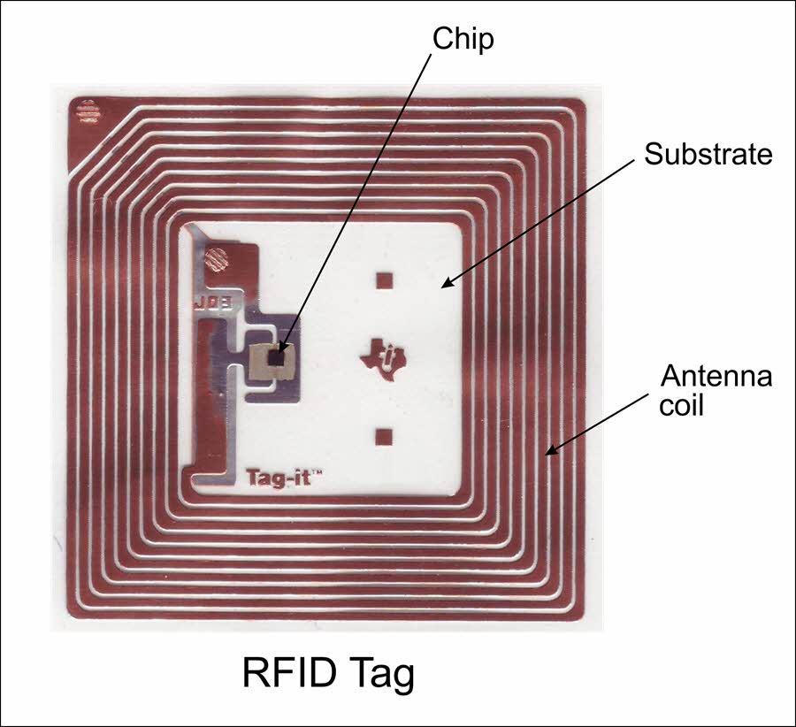 سیستم حضور غیاب RFID با پلتفرم Arduion