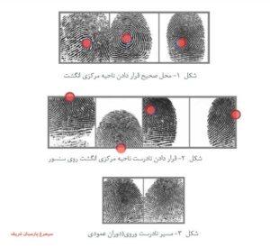 نحوه ثبت اثر انگشت در دستگاه حضور و غیاب سیمرغ پارسیان